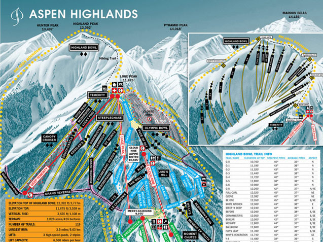 Pistenplan Aspen Highlands