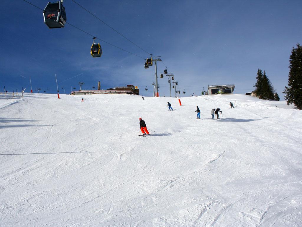 Wetter Finkenberg Zillertal