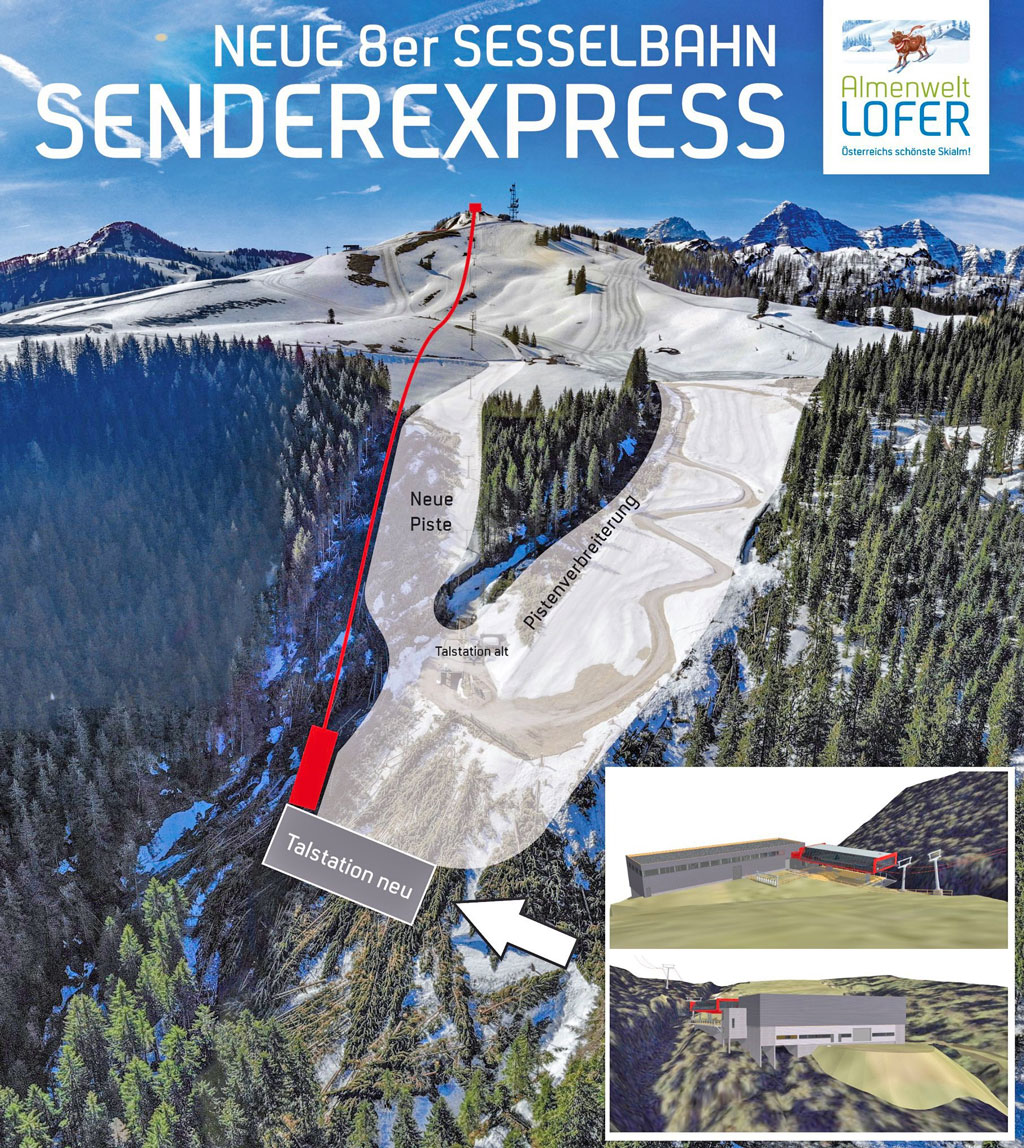 Impressie ligging nieuwe Senderexpress Almenwelt Lofer