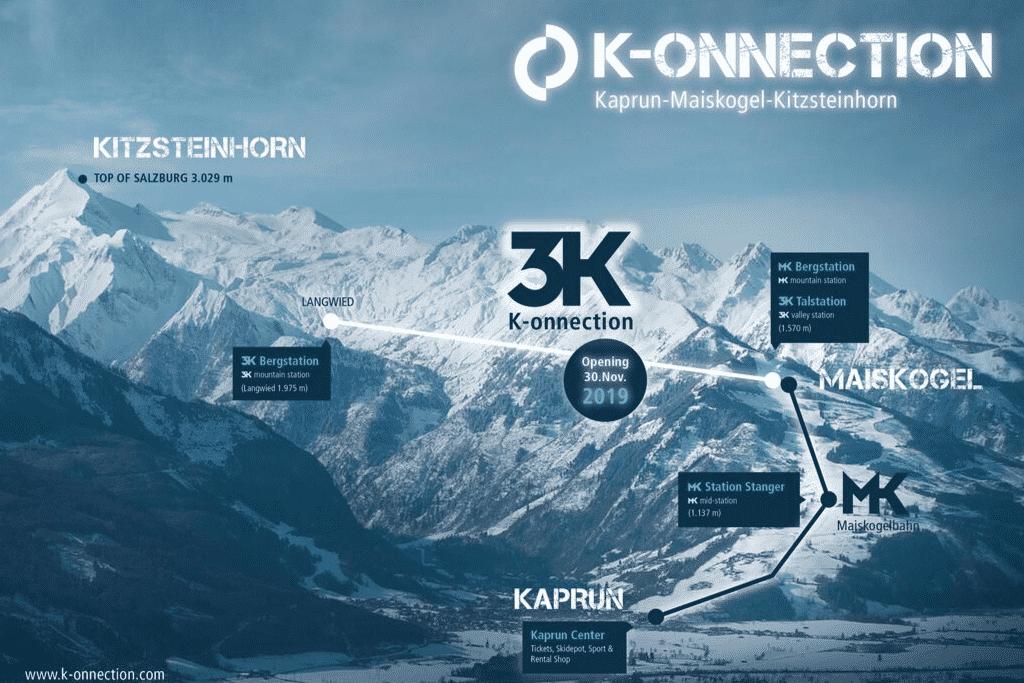 Situatie 3K K-onnection
